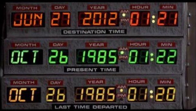 Back to the Future Hoax 2012