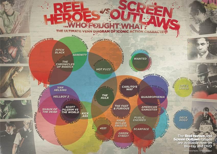 Reel Heroes vs Screen Outlaws