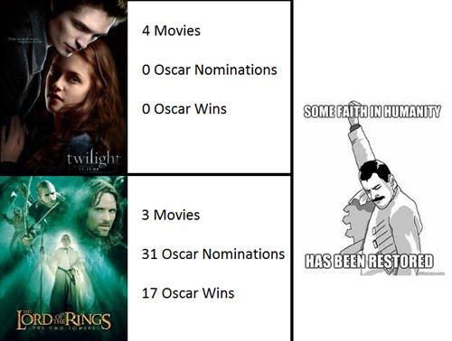 LOTR Meme Twilight